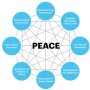 IEP Partnership